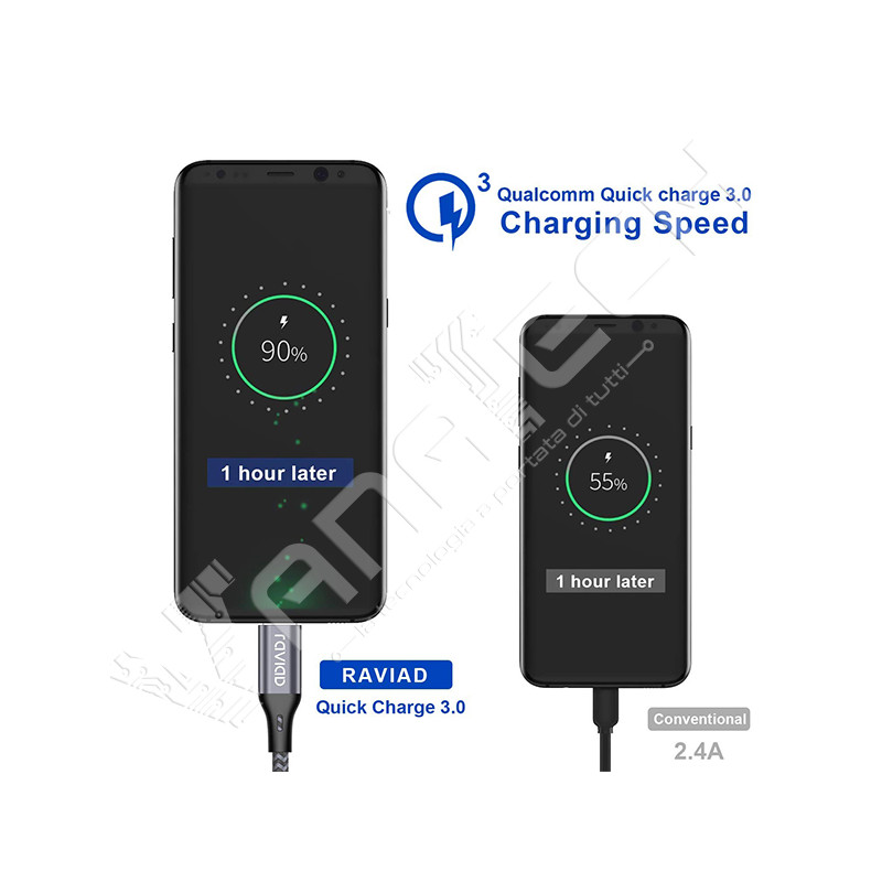 CONTROLLER SONY WIRELESS PS4 DUALSHOCK 4 PAD PLAYSTATION 4 V2 JOYSTICK STEEL BLACK