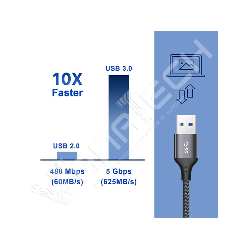 CONTROLLER SONY WIRELESS PS4 DUALSHOCK 4 PAD PLAYSTATION 4 V2 JOYSTICK CHAMPIONS LEAGUE EDITION